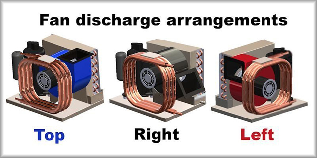 Fan discharge arrangements: Top, Right, Left